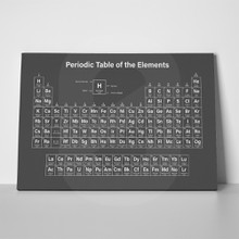 Vintage periodic table 565999312 a
