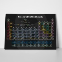 Colorful periodic table 657745222 a