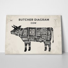 Cut beef set poster butcher 365749532 a